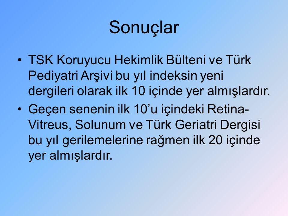 Sonuçlar TSK Koruyucu Hekimlik Bülteni ve Türk Pediyatri Arşivi bu yıl indeksin yeni dergileri olarak ilk 10 içinde yer almışlardır. Geçen senenin ilk