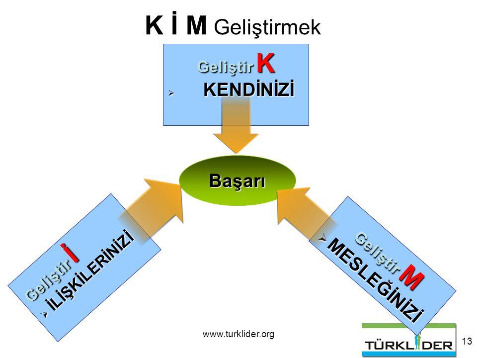 www.turklider.org 13 Başarı Geliştir İ  İLİŞKİLERİNİZİ Geliştir M  MESLEĞİNİZİ Geliştir K  KENDİNİZİ K İ M Geliştirmek