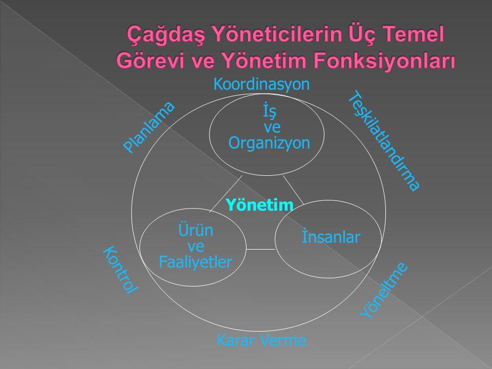 Yönetim İş ve Organizyon İnsanlar Ürün ve Faaliyetler Planlama Kontrol Teşkilatlandırma Yöneltme Koordinasyon Karar Verme