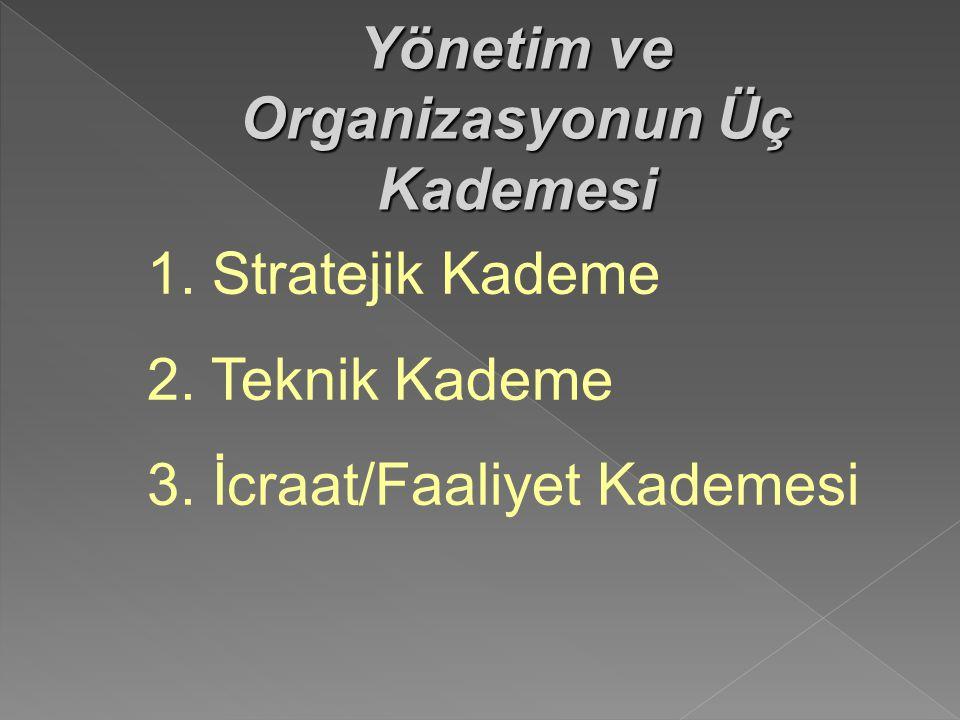 Yönetim ve Organizasyonun Üç Kademesi 1.Stratejik Kademe 2.