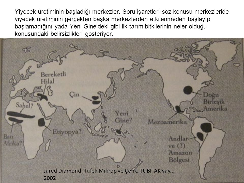 Yiyecek üretimi beş bölgede sıfırdan yöresel bitkilerin bazen de hayvanların evcilleştirilmesiyle başladı.