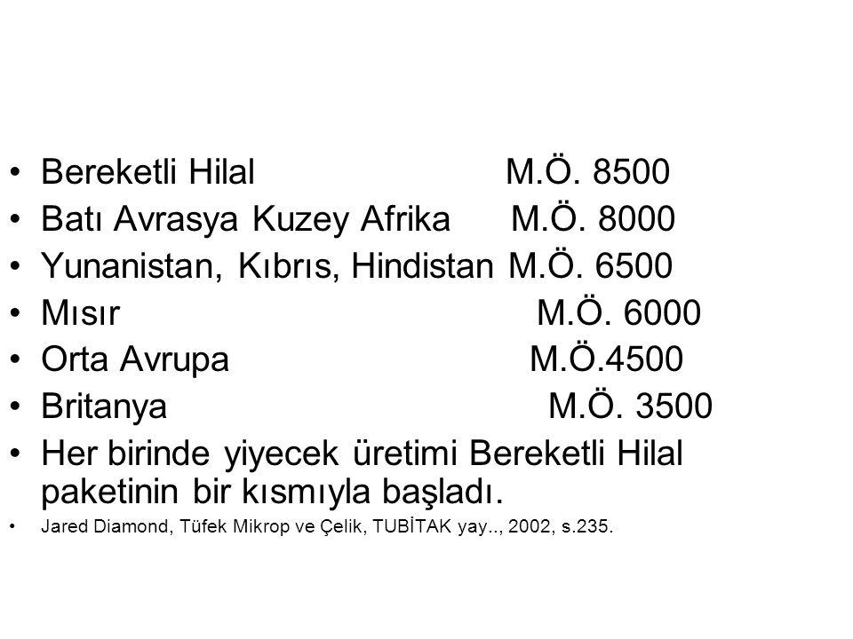 Bereketli Hilal M.Ö. 8500 Batı Avrasya Kuzey Afrika M.Ö. 8000 Yunanistan, Kıbrıs, Hindistan M.Ö. 6500 Mısır M.Ö. 6000 Orta Avrupa M.Ö.4500 Britanya M.