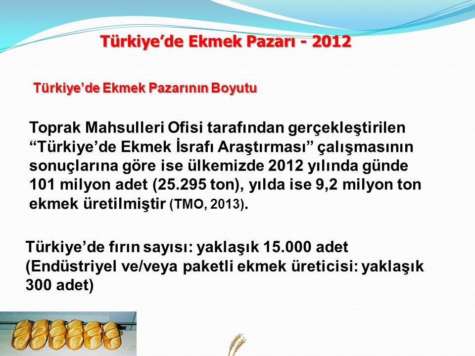 Türkiye'de Ekmek Pazarının Boyutu Türkiye'de Ekmek Pazarı - 2012 Toprak Mahsulleri Ofisi tarafından gerçekleştirilen Türkiye'de Ekmek İsrafı Araştırması çalışmasının sonuçlarına göre ise ülkemizde 2012 yılında günde 101 milyon adet (25.295 ton), yılda ise 9,2 milyon ton ekmek üretilmiştir (TMO, 2013).