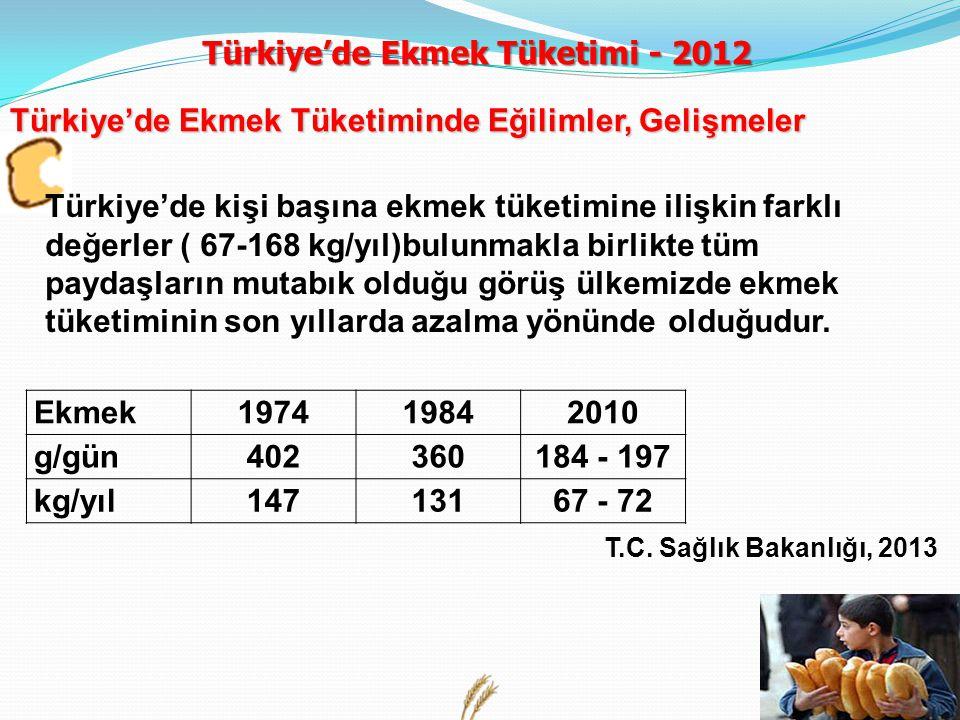 Türkiye'de Ekmek Tüketiminde Eğilimler, Gelişmeler Türkiye'de kişi başına ekmek tüketimine ilişkin farklı değerler ( 67-168 kg/yıl)bulunmakla birlikte