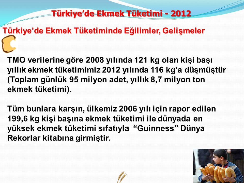 Türkiye'de Ekmek Tüketiminde Eğilimler, Gelişmeler Türkiye'de Ekmek Tüketimi - 2012 TMO verilerine göre 2008 yılında 121 kg olan kişi başı yıllık ekmek tüketimimiz 2012 yılında 116 kg'a düşmüştür (Toplam günlük 95 milyon adet, yıllık 8,7 milyon ton ekmek tüketimi).