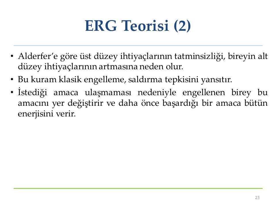 ERG Teorisi (2) Alderfer'e göre üst düzey ihtiyaçlarının tatminsizliği, bireyin alt düzey ihtiyaçlarının artmasına neden olur.