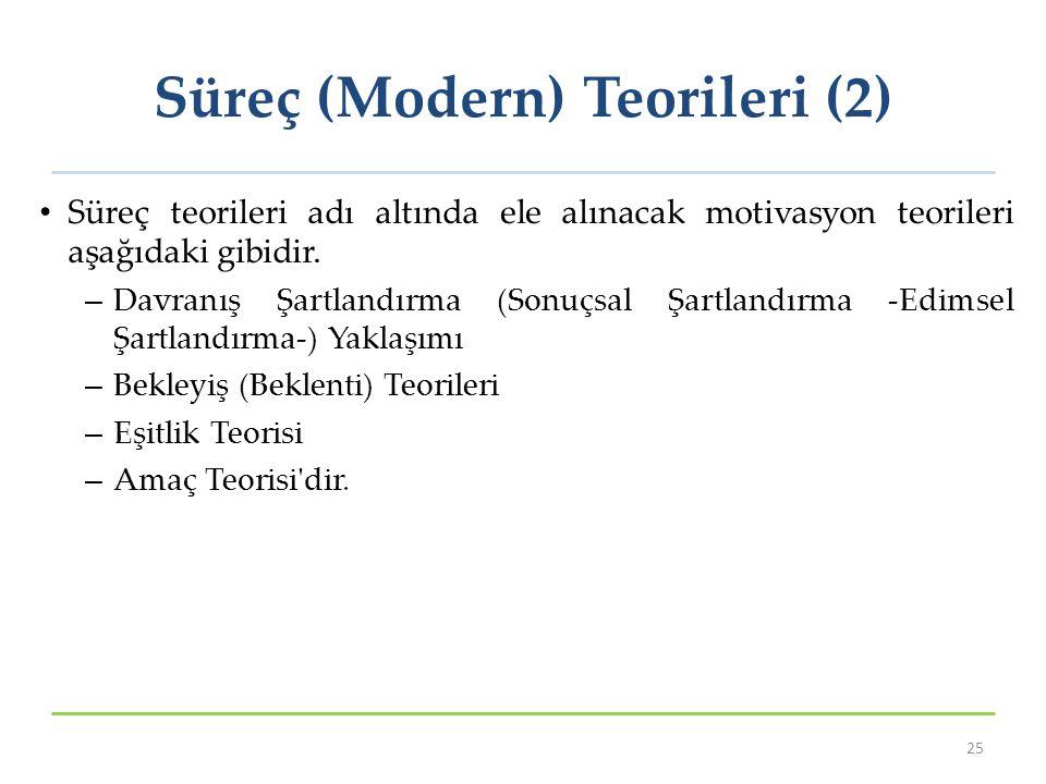 Süreç (Modern) Teorileri (2) Süreç teorileri adı altında ele alınacak motivasyon teorileri aşağıdaki gibidir.