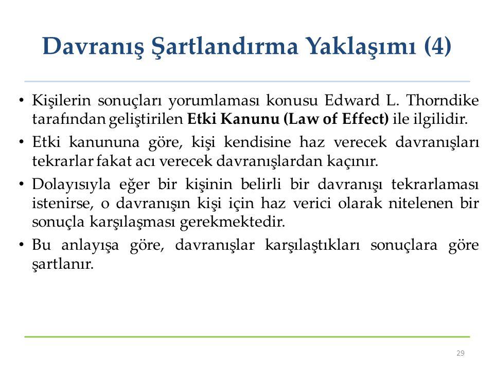 Davranış Şartlandırma Yaklaşımı (4) Kişilerin sonuçları yorumlaması konusu Edward L. Thorndike tarafından geliştirilen Etki Kanunu (Law of Effect) ile