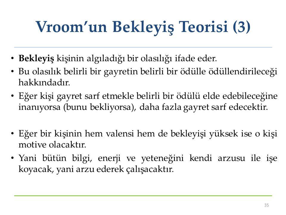 Vroom'un Bekleyiş Teorisi (3) Bekleyiş kişinin algıladığı bir olasılığı ifade eder.