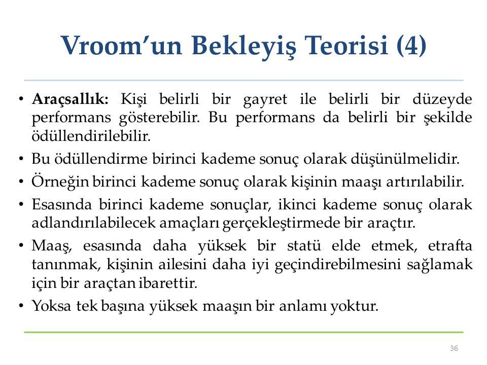 Vroom'un Bekleyiş Teorisi (4) Araçsallık: Kişi belirli bir gayret ile belirli bir düzeyde performans gösterebilir. Bu performans da belirli bir şekild