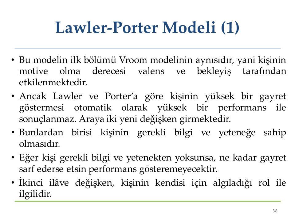Lawler-Porter Modeli (1) Bu modelin ilk bölümü Vroom modelinin aynısıdır, yani kişinin motive olma derecesi valens ve bekleyiş tarafından etkilenmektedir.