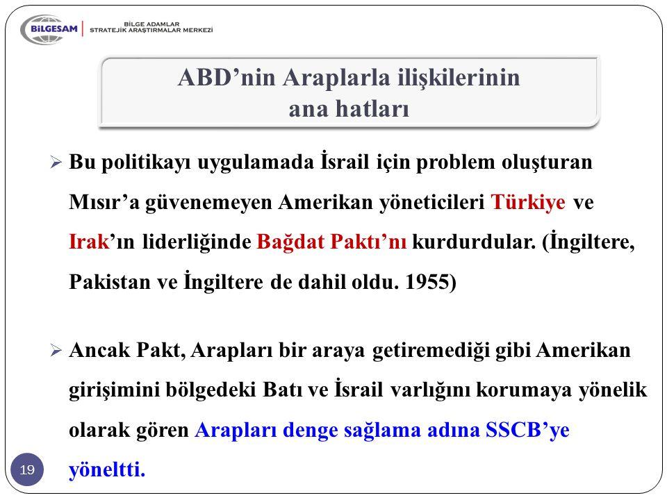 19  Bu politikayı uygulamada İsrail için problem oluşturan Mısır'a güvenemeyen Amerikan yöneticileri Türkiye ve Irak'ın liderliğinde Bağdat Paktı'nı kurdurdular.