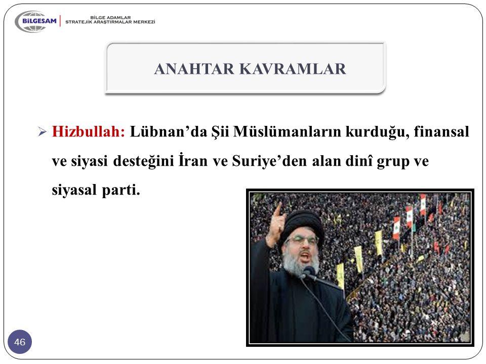 46  Hizbullah: Lübnan'da Şii Müslümanların kurduğu, finansal ve siyasi desteğini İran ve Suriye'den alan dinî grup ve siyasal parti.