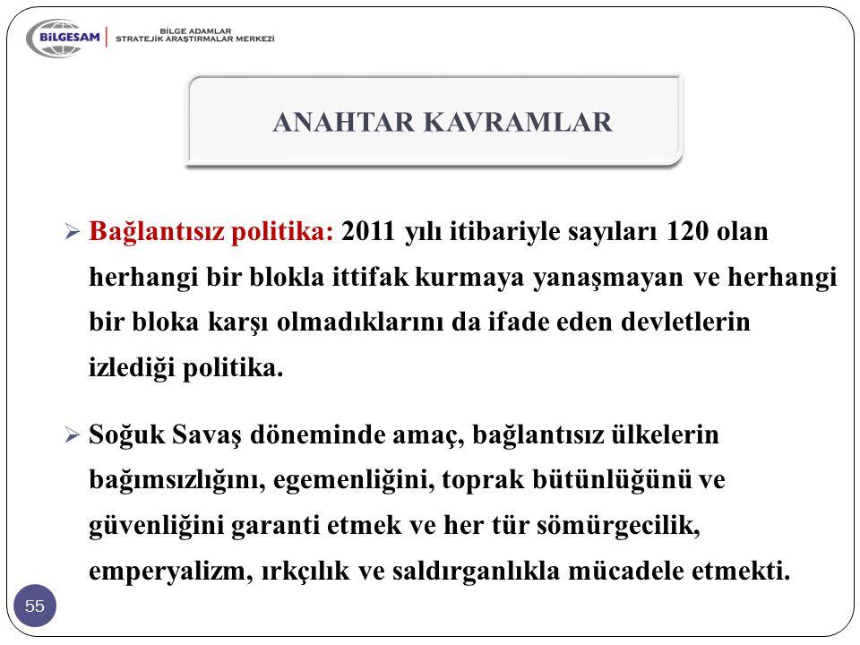 55  Bağlantısız politika: 2011 yılı itibariyle sayıları 120 olan herhangi bir blokla ittifak kurmaya yanaşmayan ve herhangi bir bloka karşı olmadıklarını da ifade eden devletlerin izlediği politika.