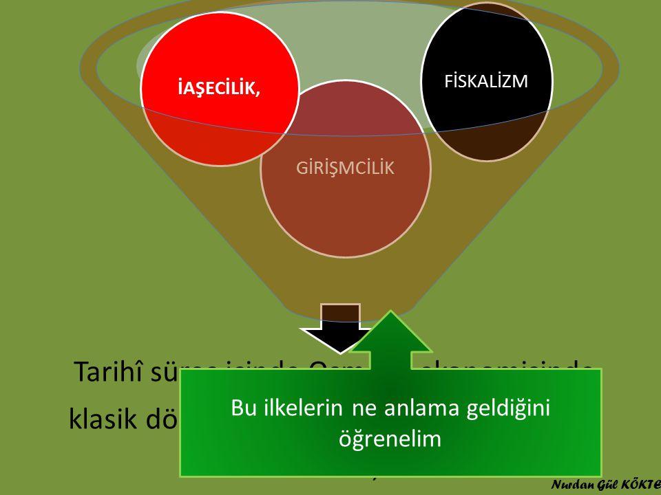 Hayvancılığın Osmanlı ekonomisine katkıları neler olabilir HAYVANCILIK Gıda alanında : Etinden yağından,sütünden yararlanılıyordu.