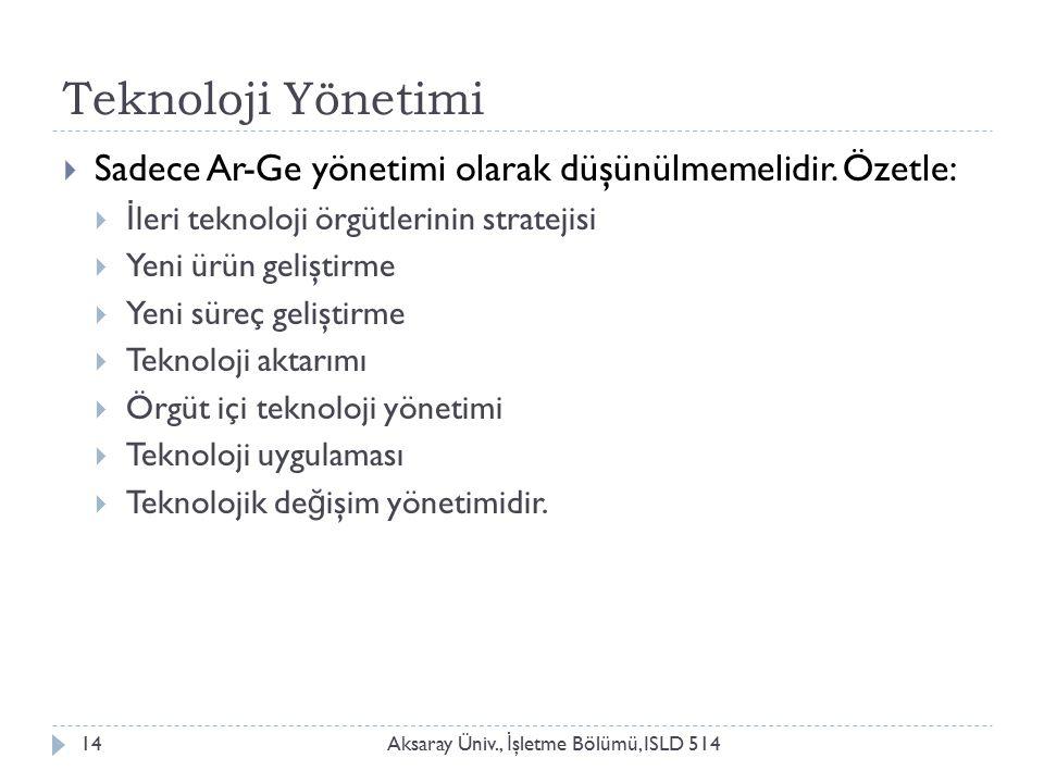 Teknoloji Yönetimi Aksaray Üniv., İ şletme Bölümü, ISLD 51414  Sadece Ar-Ge yönetimi olarak düşünülmemelidir.