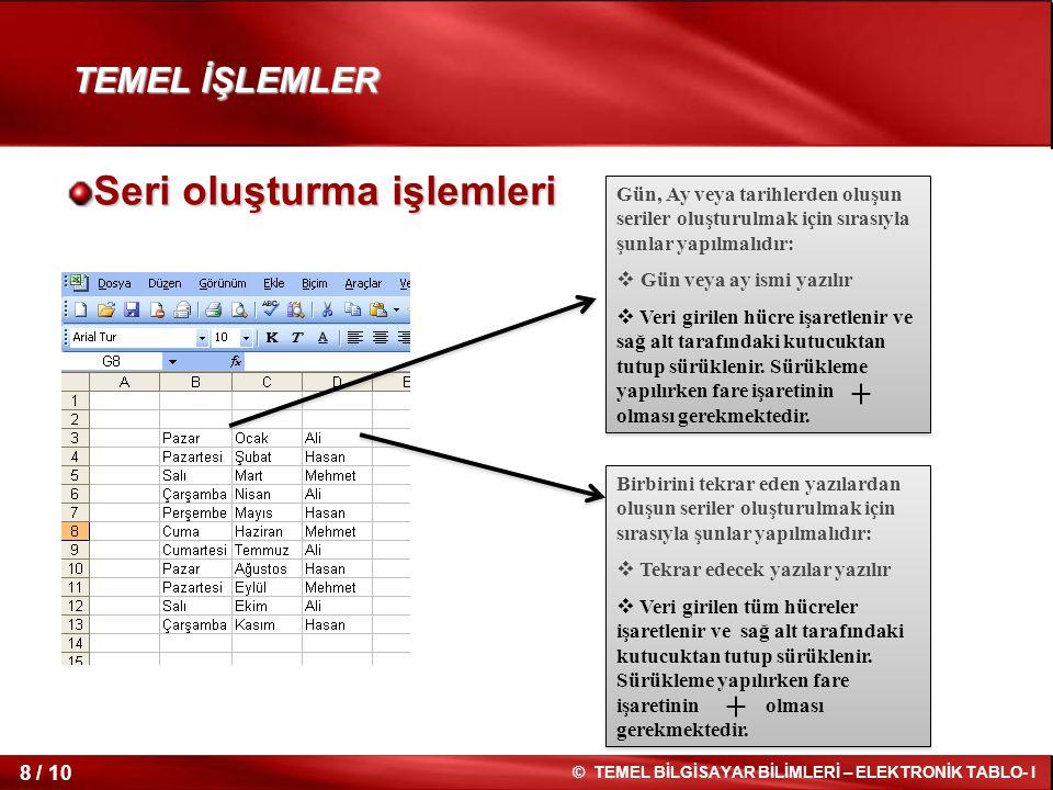 9 / 10 © TEMEL BİLGİSAYAR BİLİMLERİ – ELEKTRONİK TABLO- I Seri oluşturma işlemleri Seri oluşturma işlemleri TEMEL İŞLEMLER Sayısal seriler oluşturmak için kullanılan bir diğer yöntem ise serileri doldurma yöntemidir.