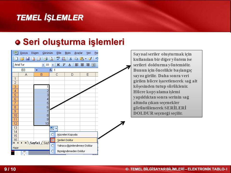 10 / 10 © TEMEL BİLGİSAYAR BİLİMLERİ – ELEKTRONİK TABLO- I Hafta 11 Elektronik Tablo – II (Microsoft Excel) Konya, 2012 Temel Bilgisayar Bilimleri Dersi
