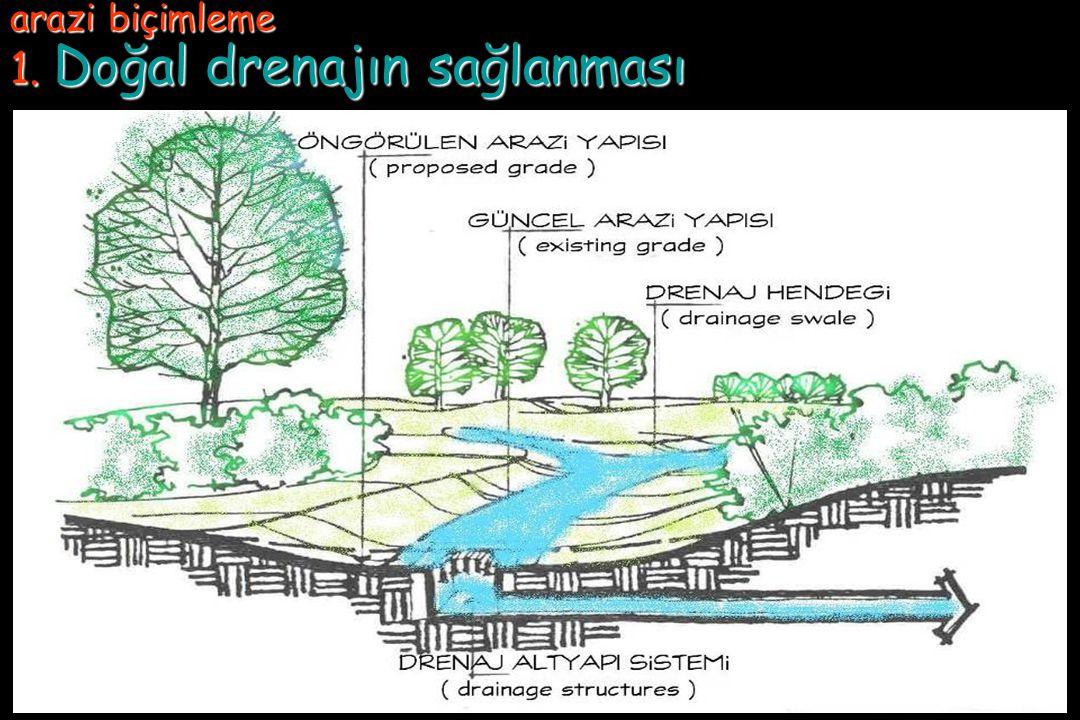 ARAZİ BİÇİMLEMENİN ESTETİK VE İŞLEVSEL GEREKLERİ 1.Doğal drenaj sisteminin korunması ve işletilmesi 2.Kazı toprağının görsel ve fiziksel değişkenlik y