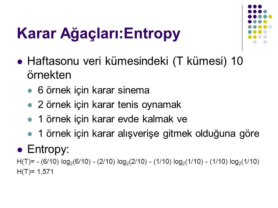 Karar Ağaçları:Entropy Haftasonu veri kümesindeki (T kümesi) 10 örnekten 6 örnek için karar sinema 2 örnek için karar tenis oynamak 1 örnek için karar