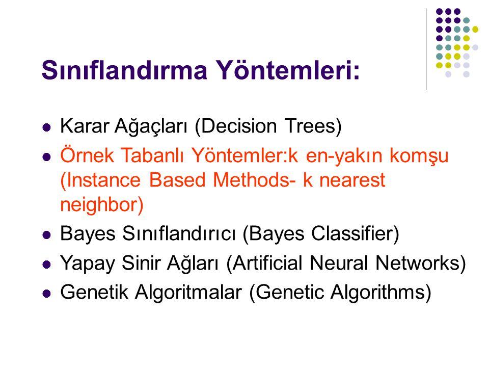 Sınıflandırma Yöntemleri: Karar Ağaçları (Decision Trees) Örnek Tabanlı Yöntemler:k en-yakın komşu (Instance Based Methods- k nearest neighbor) Bayes