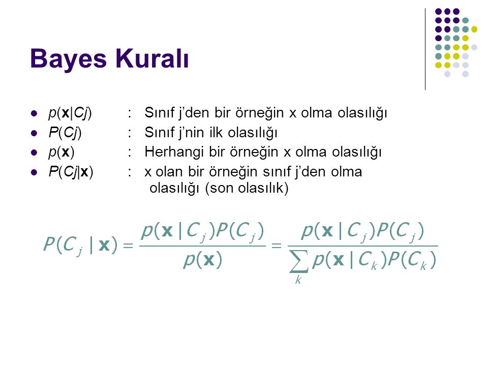 Bayes Kuralı p(x|Cj): Sınıf j'den bir örneğin x olma olasılığı P(Cj) : Sınıf j'nin ilk olasılığı p(x) : Herhangi bir örneğin x olma olasılığı P(Cj|x)