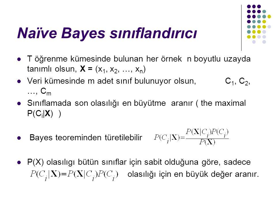 Naïve Bayes sınıflandırıcı T öğrenme kümesinde bulunan her örnek n boyutlu uzayda tanımlı olsun, X = (x 1, x 2, …, x n ) Veri kümesinde m adet sınıf b