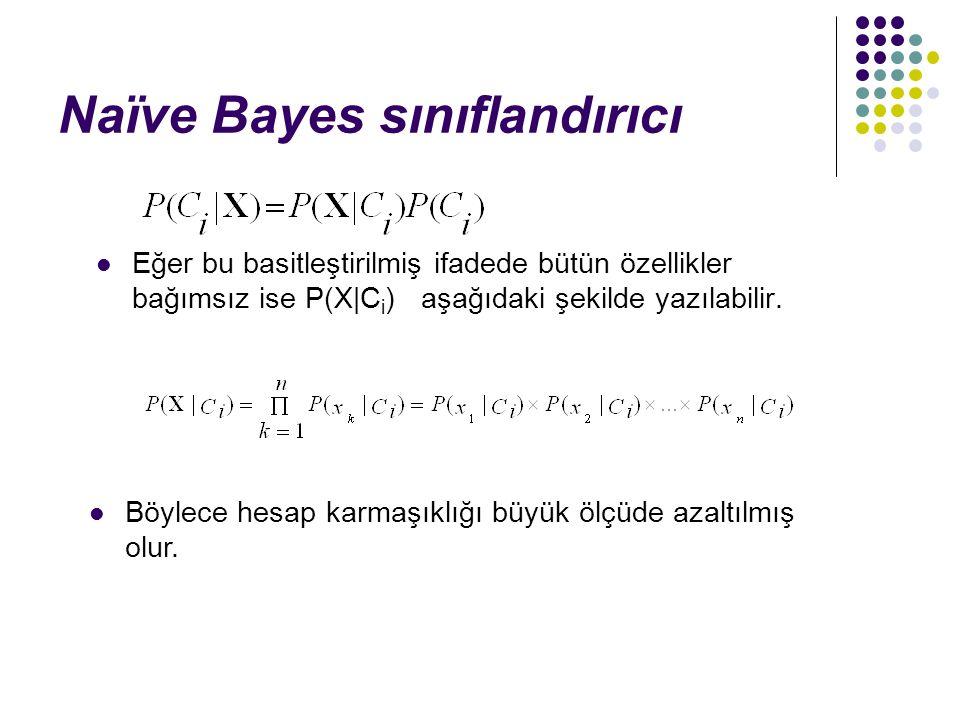 Naïve Bayes sınıflandırıcı Eğer bu basitleştirilmiş ifadede bütün özellikler bağımsız ise P(X|C i ) aşağıdaki şekilde yazılabilir. Böylece hesap karma