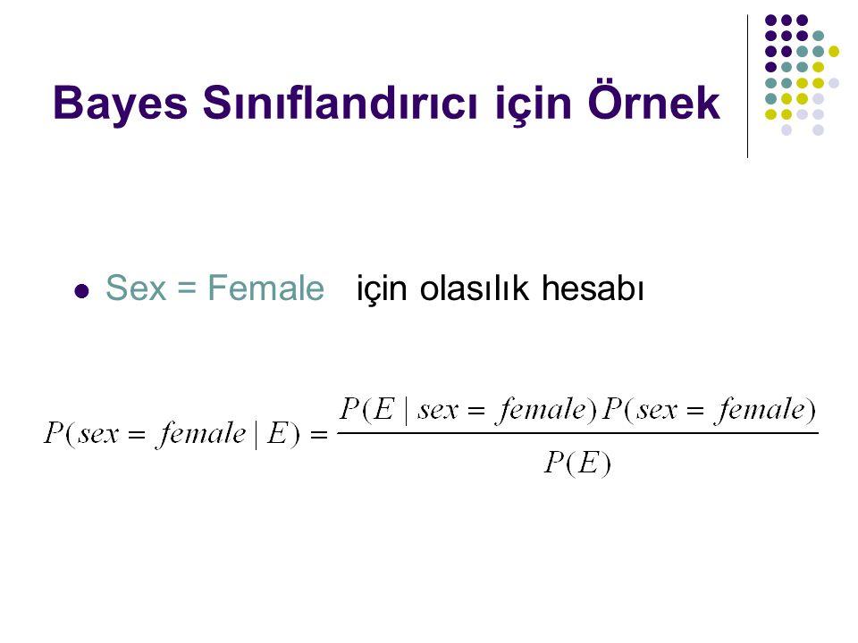 Bayes Sınıflandırıcı için Örnek Sex = Female için olasılık hesabı