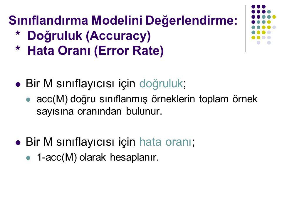 Sınıflandırma Modelini Değerlendirme: * Doğruluk (Accuracy) * Hata Oranı (Error Rate) Bir M sınıflayıcısı için doğruluk; acc(M) doğru sınıflanmış örne