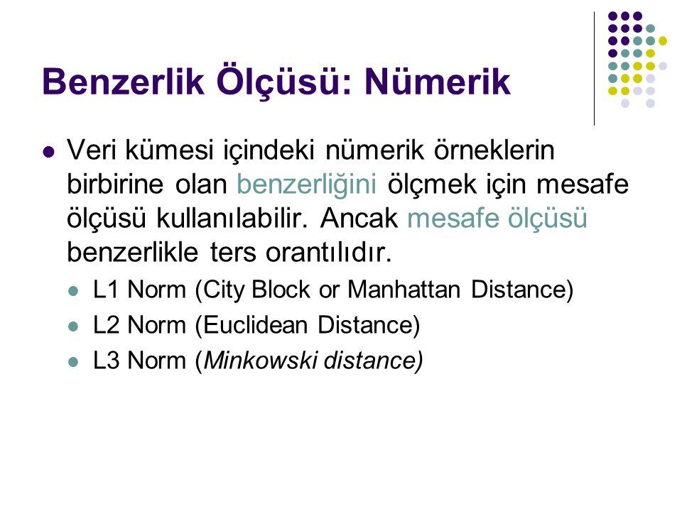 Benzerlik Ölçüsü: Nümerik Veri kümesi içindeki nümerik örneklerin birbirine olan benzerliğini ölçmek için mesafe ölçüsü kullanılabilir. Ancak mesafe ö