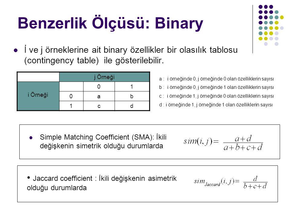 Benzerlik Ölçüsü: Binary İ ve j örneklerine ait binary özellikler bir olasılık tablosu (contingency table) ile gösterilebilir. Simple Matching Coeffic