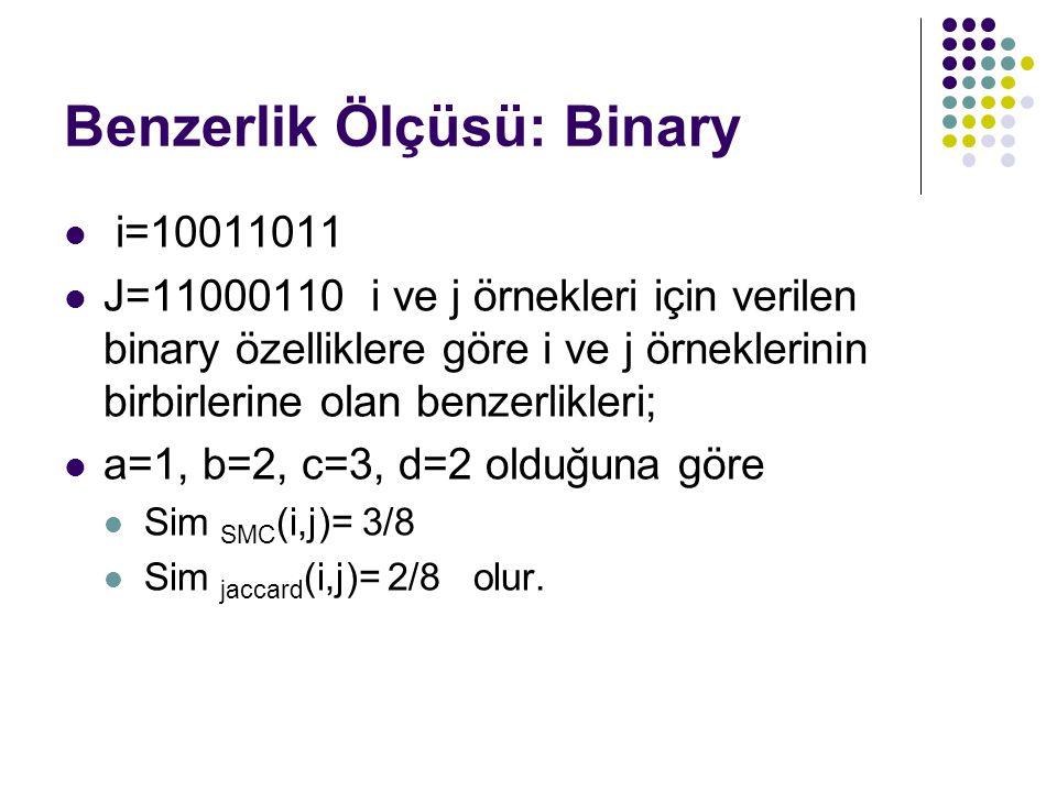 Benzerlik Ölçüsü: Binary i=10011011 J=11000110 i ve j örnekleri için verilen binary özelliklere göre i ve j örneklerinin birbirlerine olan benzerlikle