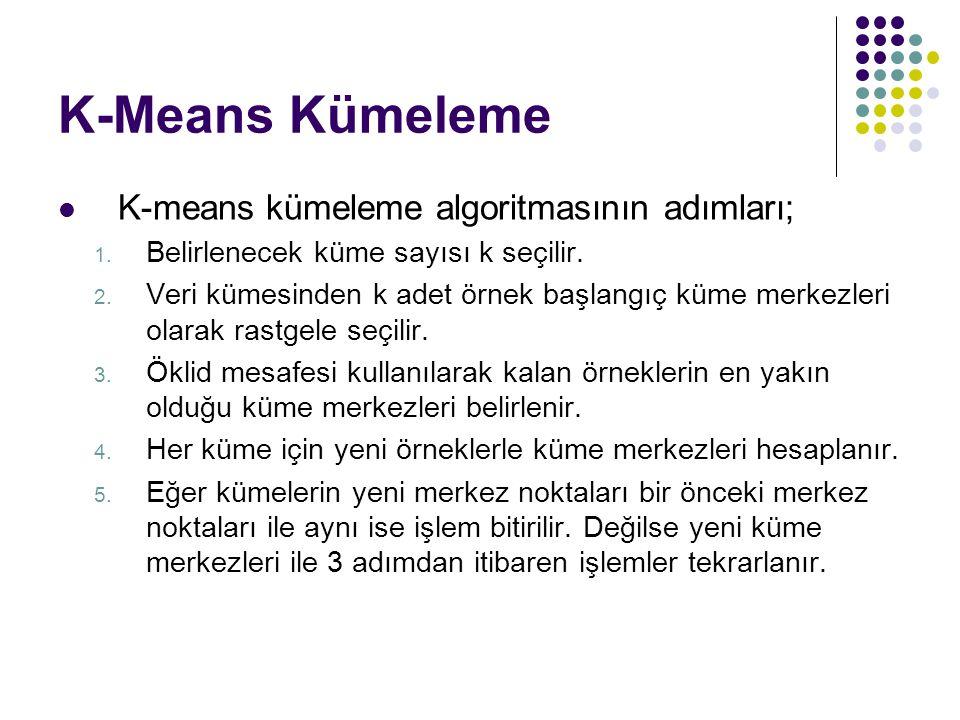 K-Means Kümeleme K-means kümeleme algoritmasının adımları; 1. Belirlenecek küme sayısı k seçilir. 2. Veri kümesinden k adet örnek başlangıç küme merke
