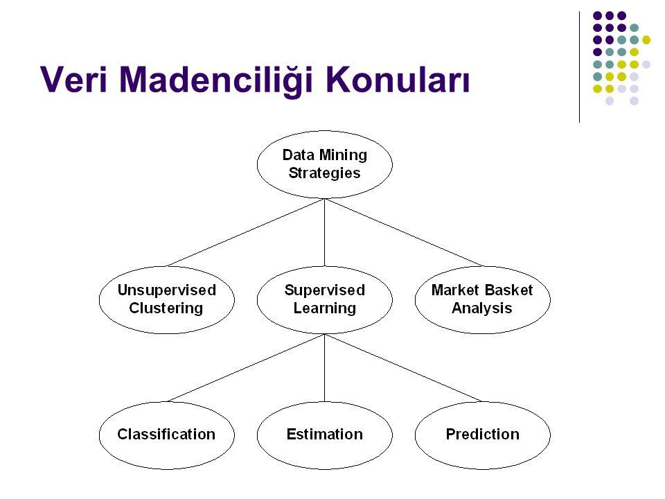 Sınıflandırma Yöntemleri: Karar Ağaçları (Decision Trees) Örnek Tabanlı Yöntemler:k en-yakın komşu (Instance Based Methods- k nearest neighbor) Bayes Sınıflandırıcı (Bayes Classifier) Yapay Sinir Ağları (Artificial Neural Networks) Genetik Algoritmalar (Genetic Algorithms)