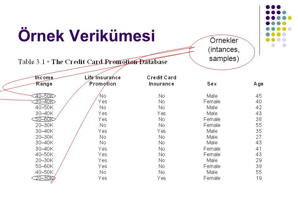 Karar Ağaçları:Bilgi Kazancı A niteliğinin T veri kümesindeki bilgi kazancı: Gain(T,A)=Entropy(T)-Σ P(v) Entropy(T(v)) v: Values of A P(v)= T(v)   /   T  