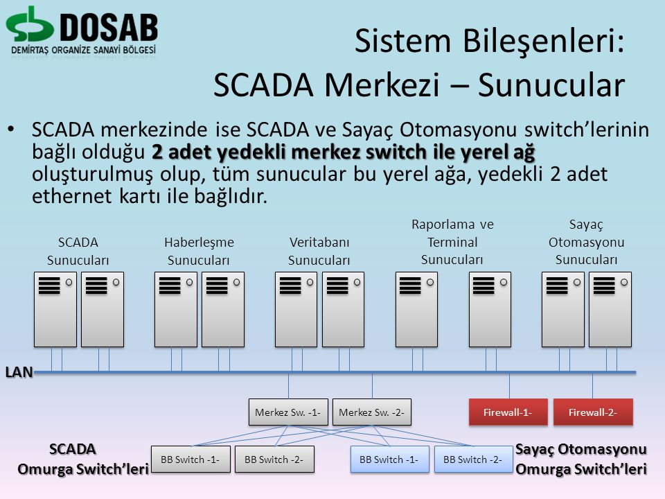 2 adet yedekli merkez switch ile yerel ağ SCADA merkezinde ise SCADA ve Sayaç Otomasyonu switch'lerinin bağlı olduğu 2 adet yedekli merkez switch ile