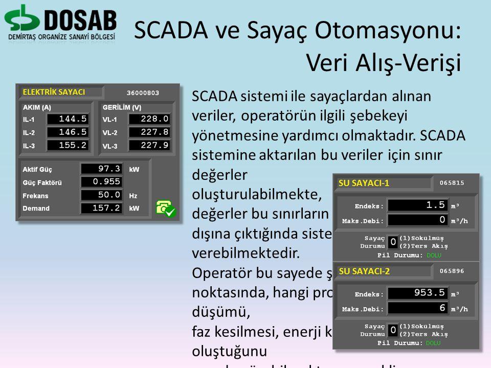SCADA ve Sayaç Otomasyonu: Veri Alış-Verişi SCADA sistemi ile sayaçlardan alınan veriler, operatörün ilgili şebekeyi yönetmesine yardımcı olmaktadır.