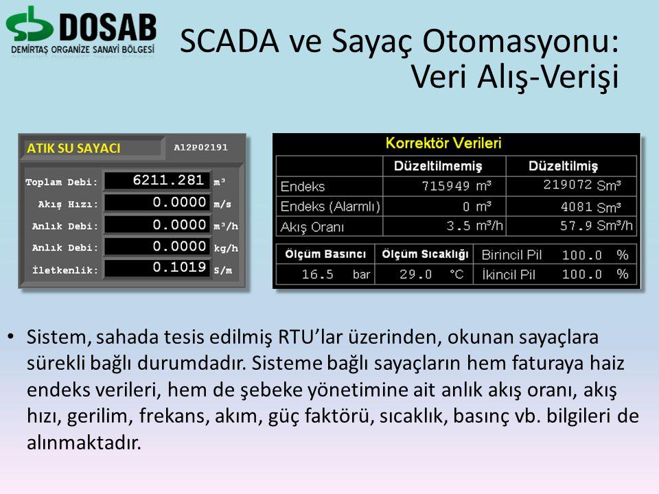 SCADA ve Sayaç Otomasyonu: Veri Alış-Verişi Sistem, sahada tesis edilmiş RTU'lar üzerinden, okunan sayaçlara sürekli bağlı durumdadır. Sisteme bağlı s