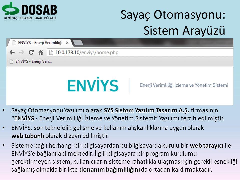 """SYS Sistem Yazılım Tasarım A.Ş. ENVİYS Sayaç Otomasyonu Yazılımı olarak SYS Sistem Yazılım Tasarım A.Ş. firmasının """"ENVİYS - Enerji Verimliliği İzleme"""