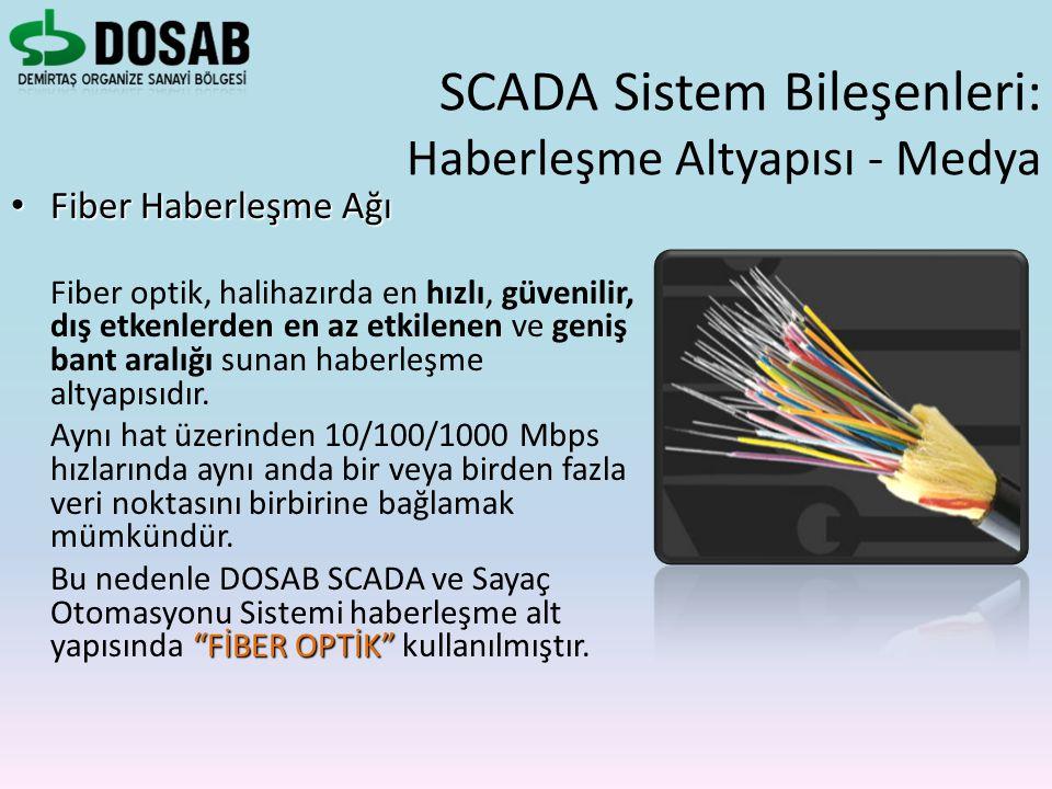SCADA Sistem Bileşenleri: Haberleşme Altyapısı - Medya Fiber Haberleşme Ağı Fiber Haberleşme Ağı Fiber optik, halihazırda en hızlı, güvenilir, dış etk