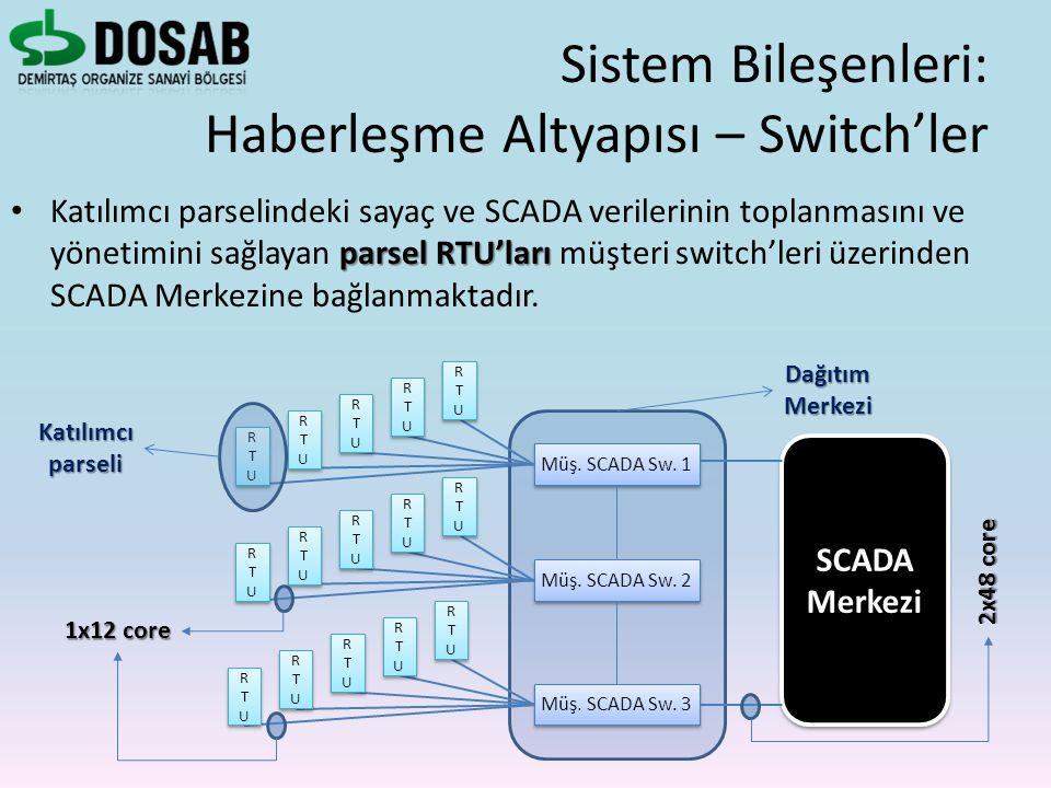 parsel RTU'ları Katılımcı parselindeki sayaç ve SCADA verilerinin toplanmasını ve yönetimini sağlayan parsel RTU'ları müşteri switch'leri üzerinden SC