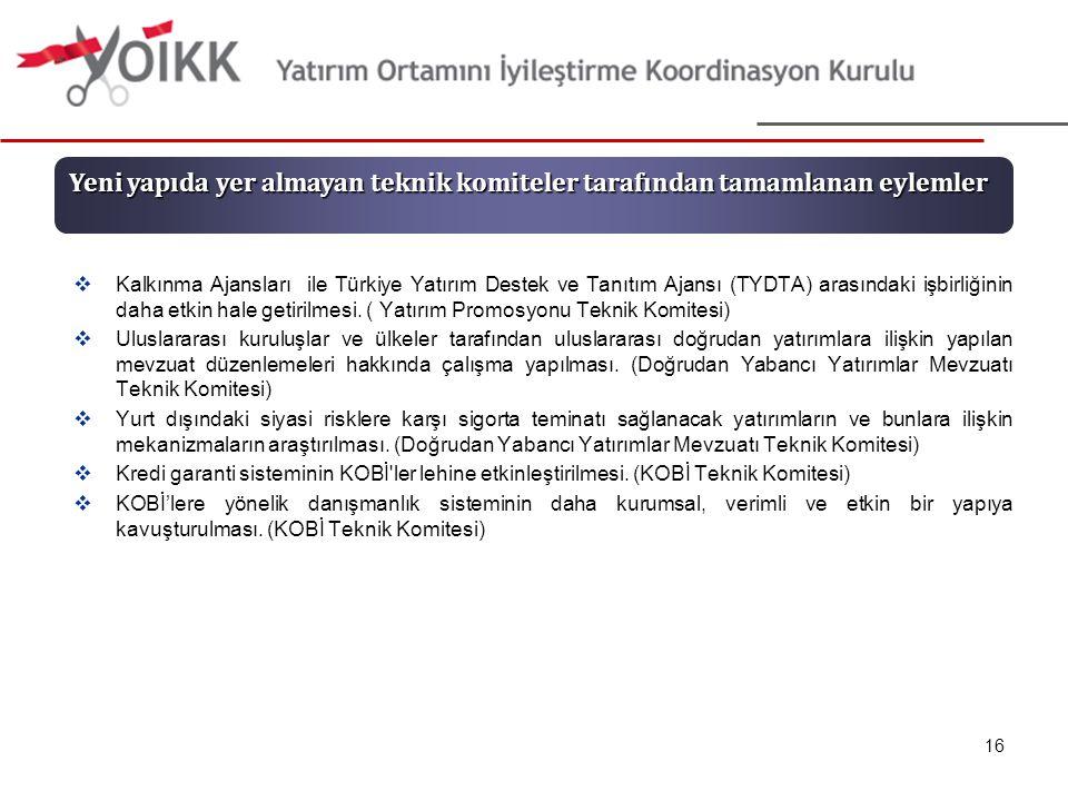  Kalkınma Ajansları ile Türkiye Yatırım Destek ve Tanıtım Ajansı (TYDTA) arasındaki işbirliğinin daha etkin hale getirilmesi.