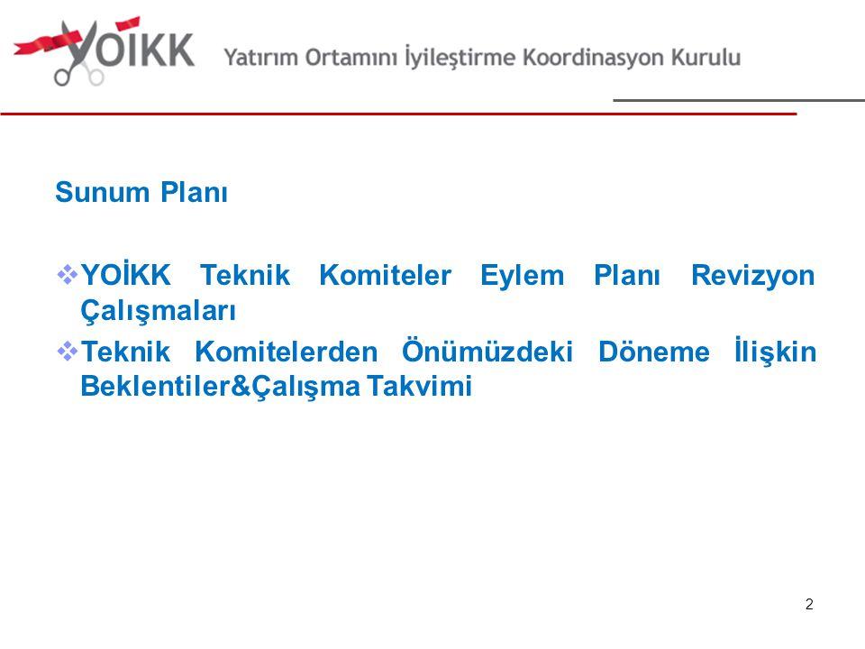 2 Sunum Planı  YOİKK Teknik Komiteler Eylem Planı Revizyon Çalışmaları  Teknik Komitelerden Önümüzdeki Döneme İlişkin Beklentiler&Çalışma Takvimi