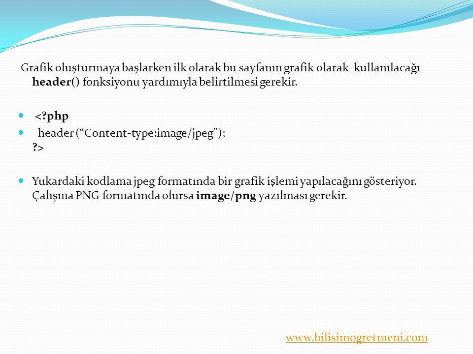 www.bilisimogretmeni.com Grafik oluşturmaya başlarken ilk olarak bu sayfanın grafik olarak kullanılacağı header() fonksiyonu yardımıyla belirtilmesi gerekir.
