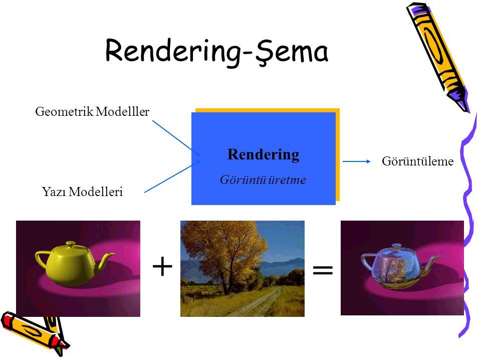 Rendering-Şema Rendering Görüntü üretme Rendering Görüntü üretme Yazı Modelleri Geometrik Modelller + = Görüntüleme