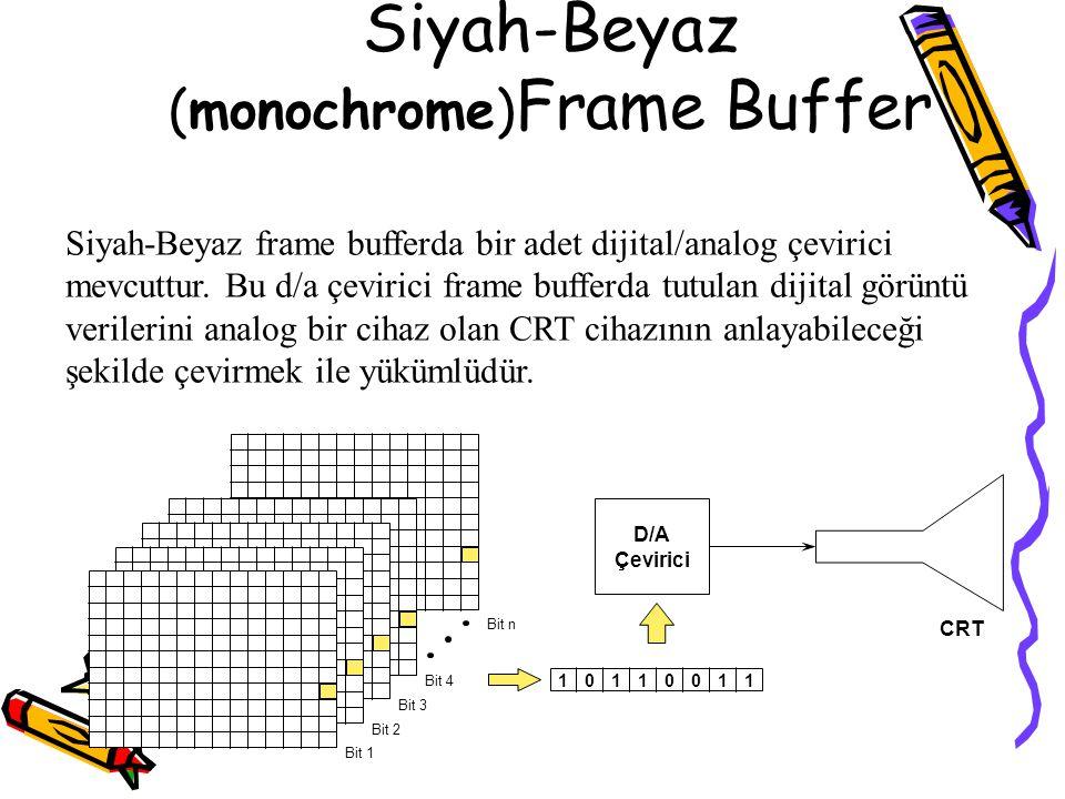 Siyah-Beyaz (monochrome) Frame Buffer 10110011 D/A Çevirici Bit 1 Bit 2 Bit 3 Bit 4 Bit n CRT Siyah-Beyaz frame bufferda bir adet dijital/analog çevir