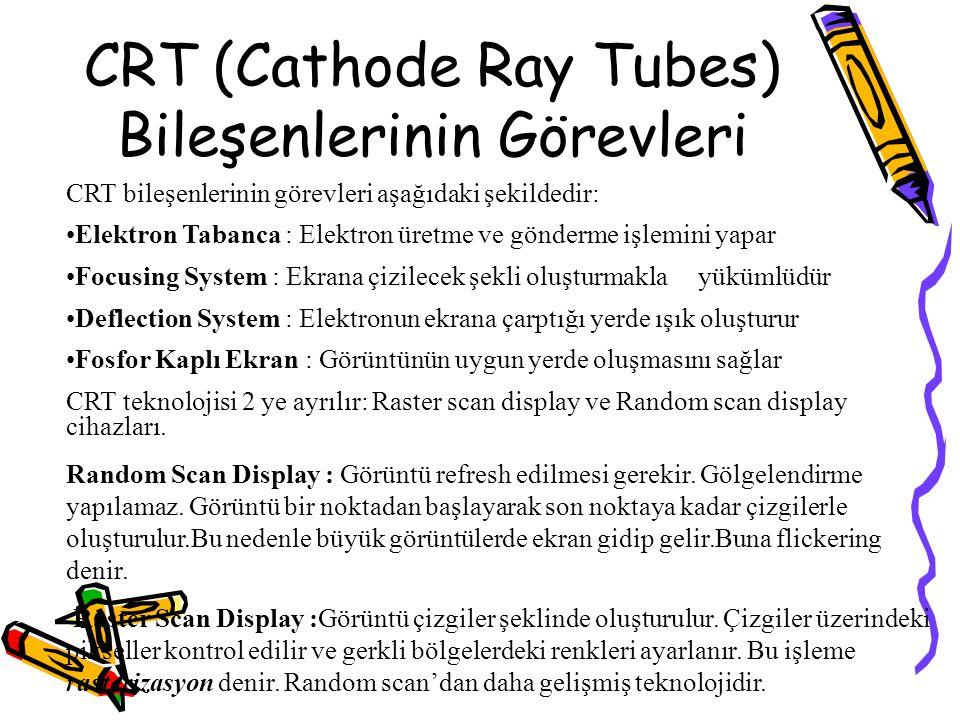 CRT (Cathode Ray Tubes) Bileşenlerinin Görevleri CRT bileşenlerinin görevleri aşağıdaki şekildedir: Elektron Tabanca : Elektron üretme ve gönderme işl