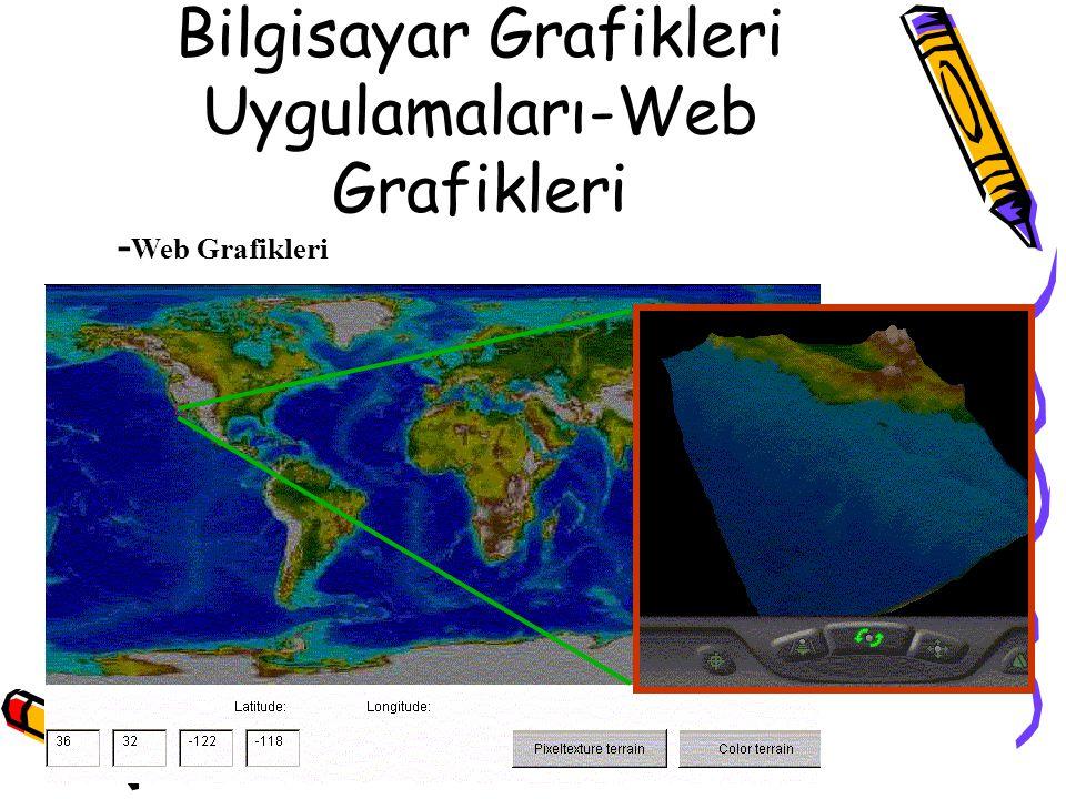 Bilgisayar Grafikleri Uygulamaları-Web Grafikleri - Web Grafikleri