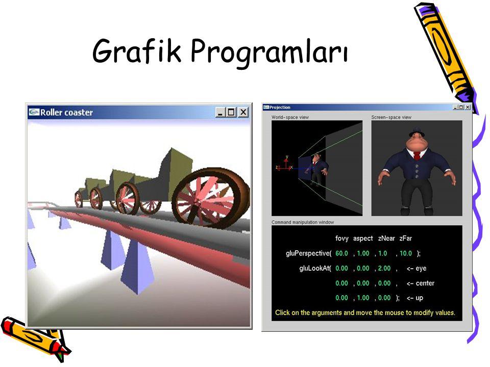 Grafik Programları